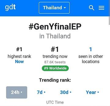 5. Gen Y_ติดเทรนทวิตเตอร์อันดับ 1 ของไทย