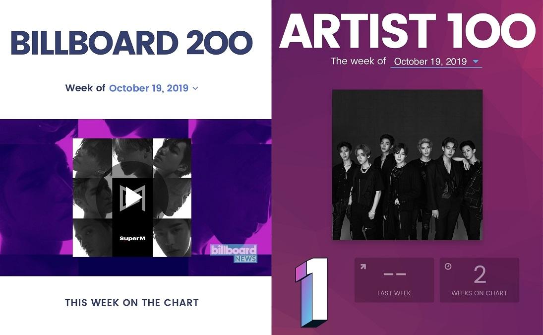 [Capture] SuperM ครองอันดับ 1 บนชาร์ต Billboard